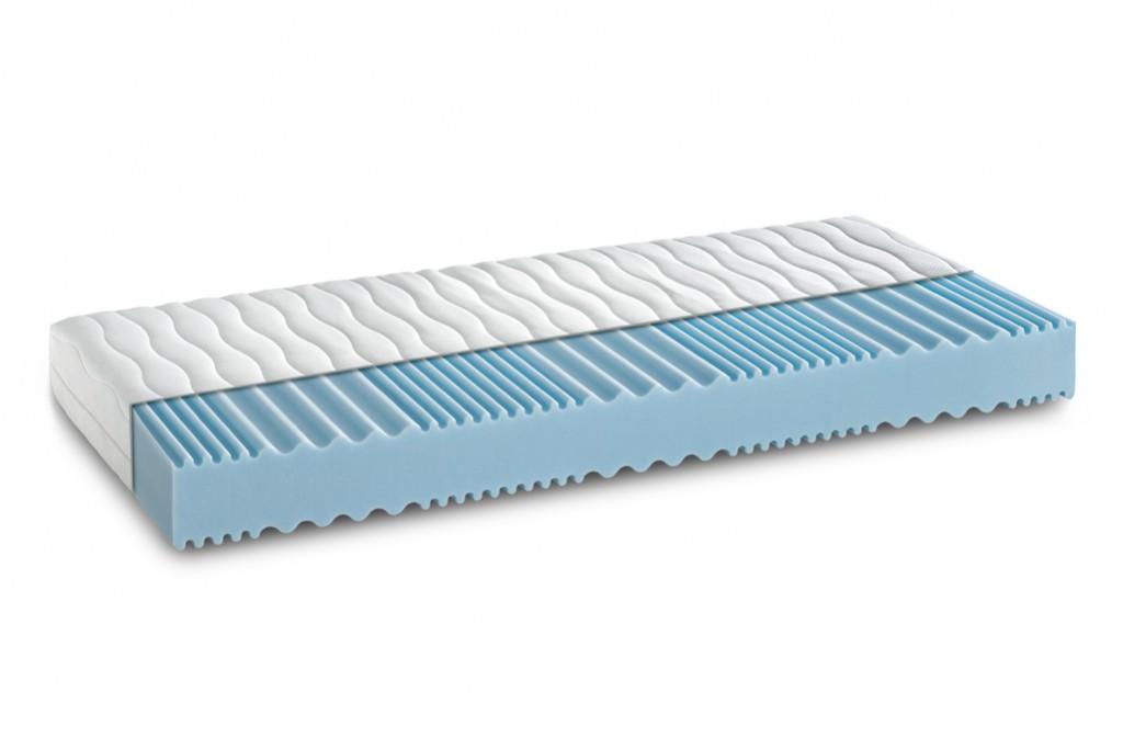 komfort 7 zonen schaum matratze deluxe allergiker 20 cm hoch ohne versandkosten schlafzimmer. Black Bedroom Furniture Sets. Home Design Ideas